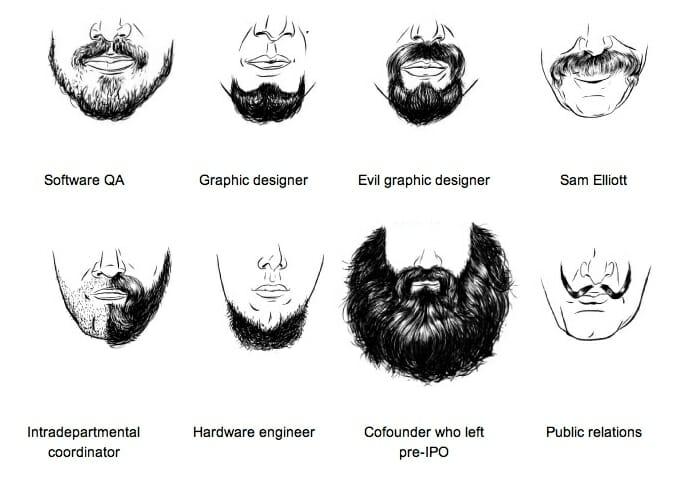 tipos de barba - acredite.co